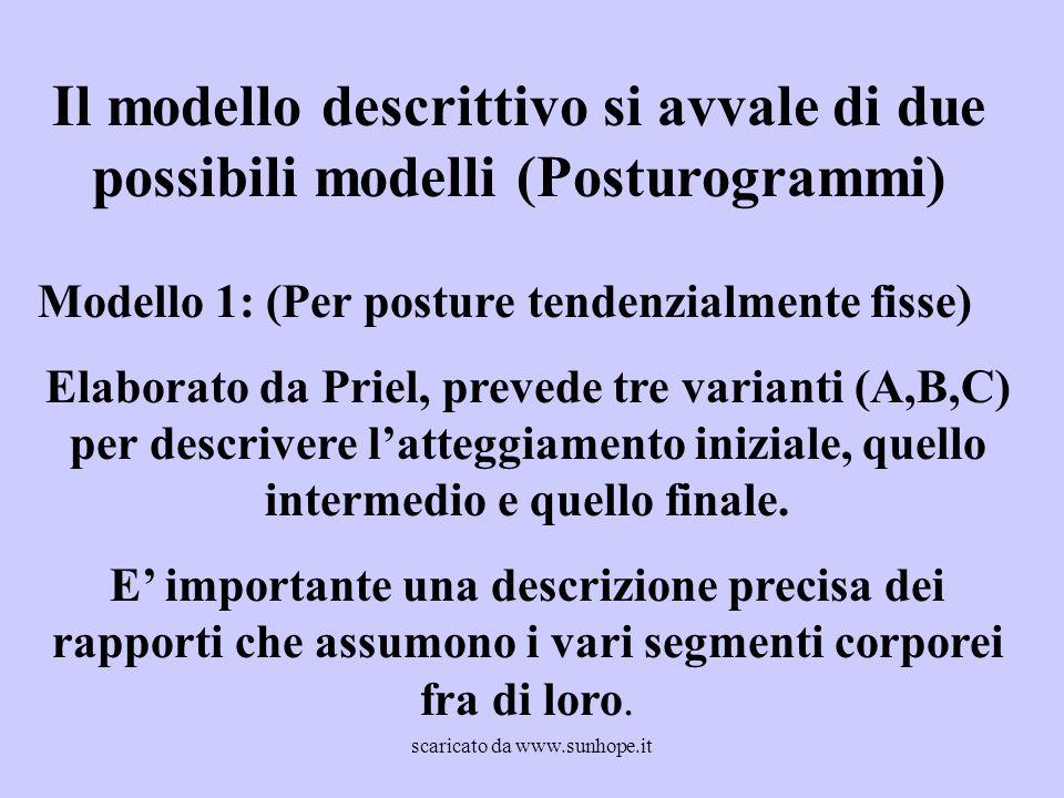 Il modello descrittivo si avvale di due possibili modelli (Posturogrammi) Modello 1: (Per posture tendenzialmente fisse) Elaborato da Priel, prevede t