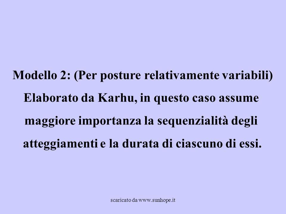Modello 2: (Per posture relativamente variabili) Elaborato da Karhu, in questo caso assume maggiore importanza la sequenzialità degli atteggiamenti e