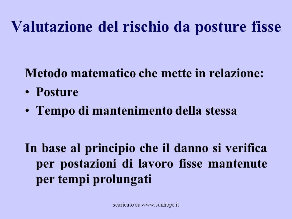 Valutazione del rischio da posture fisse Metodo matematico che mette in relazione: Posture Tempo di mantenimento della stessa In base al principio che