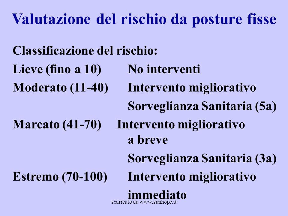 Valutazione del rischio da posture fisse Classificazione del rischio: Lieve (fino a 10)No interventi Moderato (11-40)Intervento migliorativo Sorveglia
