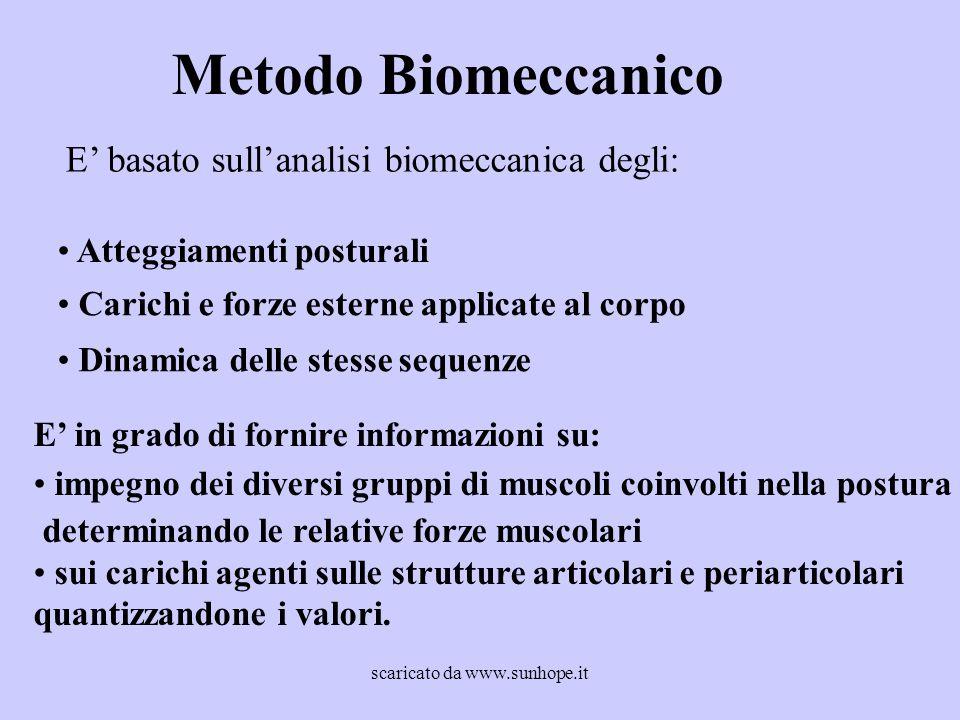 Metodo Biomeccanico E' basato sull'analisi biomeccanica degli: Atteggiamenti posturali Carichi e forze esterne applicate al corpo Dinamica delle stess