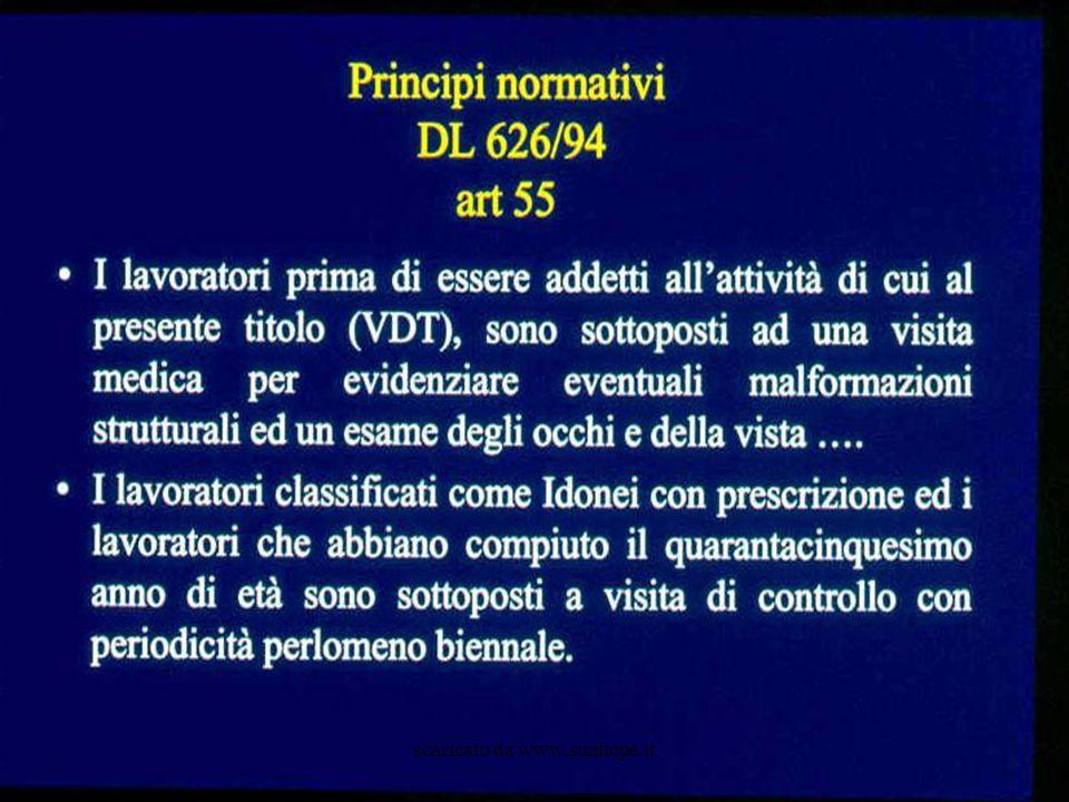RELAZIONE TRA LAVORO CON UNITA' VIDEO E VARI EFFETTI DI SALUTE ( da Bergqvist,1989 ) scaricato da www.sunhope.it