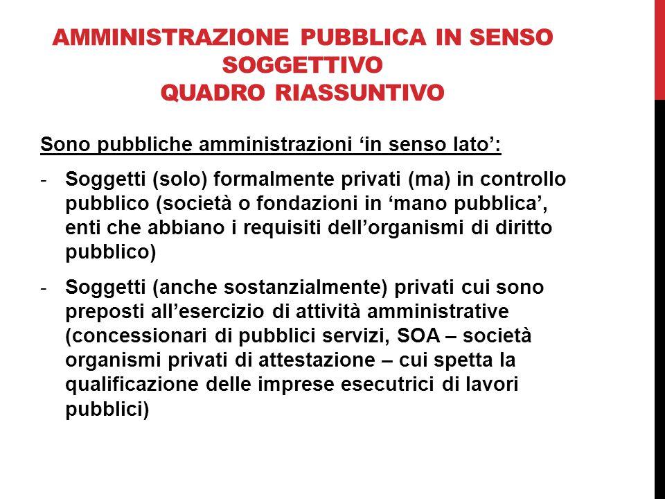 AMMINISTRAZIONE PUBBLICA IN SENSO SOGGETTIVO QUADRO RIASSUNTIVO Sono pubbliche amministrazioni 'in senso lato': -Soggetti (solo) formalmente privati (