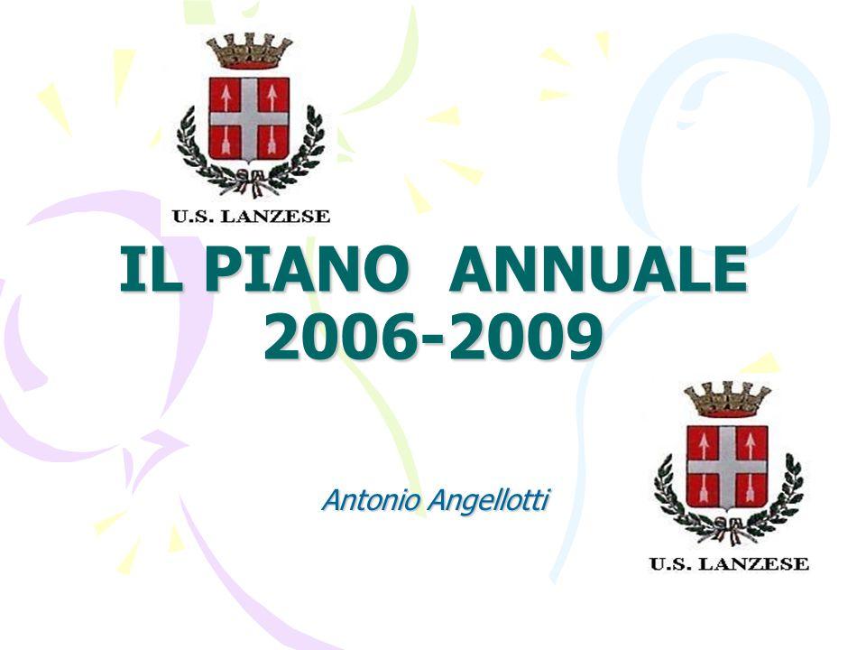 IL PIANO ANNUALE 2006-2009 Antonio Angellotti