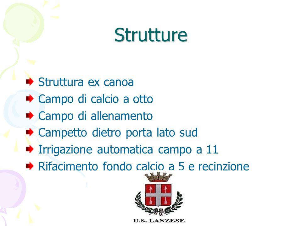 Il Budget 2006-2007 uscite Abbigliamento€ 20.000 Rimborsi spese€ 20.000 FIGC, arbitri, tasse€ 10.000 Tornei€ 10.000 Enel, gasolio telecom€ 20.000 Manutenzione ordin.€ 5.000 Segreteria€ 5.000 Assicurazioni€ 3.000