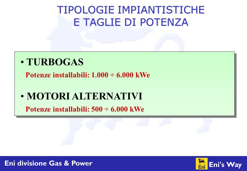 TIPOLOGIE IMPIANTISTICHE E TAGLIE DI POTENZA TURBOGAS Potenze installabili: 1.000 ÷ 6.000 kWe MOTORI ALTERNATIVI Potenze installabili: 500 ÷ 6.000 kWe
