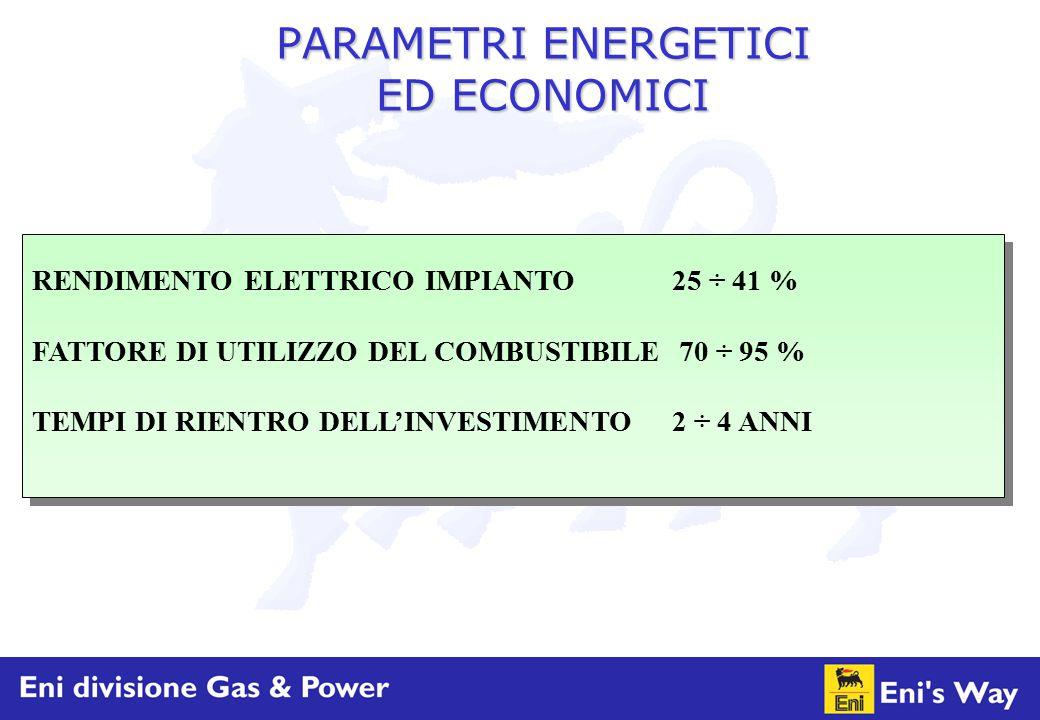 PARAMETRI ENERGETICI ED ECONOMICI RENDIMENTO ELETTRICO IMPIANTO25 ÷ 41 % FATTORE DI UTILIZZO DEL COMBUSTIBILE 70 ÷ 95 % TEMPI DI RIENTRO DELL'INVESTIM