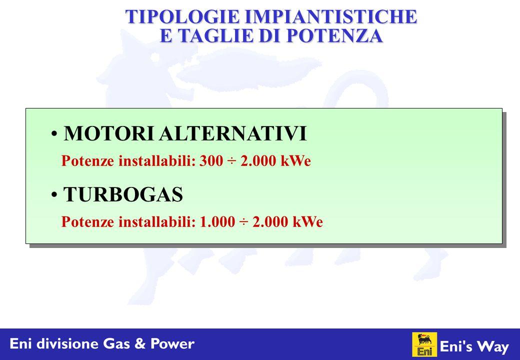 TURBOGAS Potenze installabili: 1.000 ÷ 2.000 kWe MOTORI ALTERNATIVI Potenze installabili: 300 ÷ 2.000 kWe TIPOLOGIE IMPIANTISTICHE E TAGLIE DI POTENZA