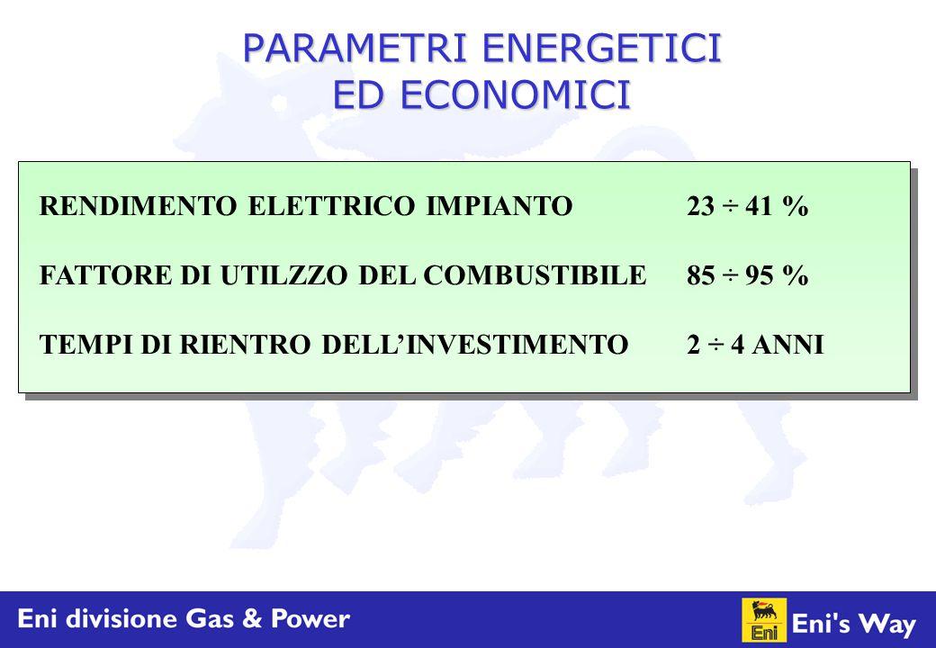 PARAMETRI ENERGETICI ED ECONOMICI RENDIMENTO ELETTRICO IMPIANTO23 ÷ 41 % FATTORE DI UTILZZO DEL COMBUSTIBILE85 ÷ 95 % TEMPI DI RIENTRO DELL'INVESTIMEN