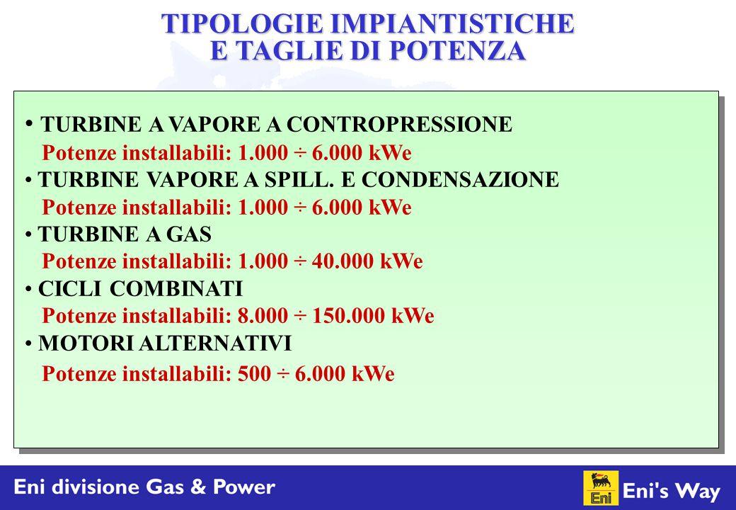 TURBINE A VAPORE A CONTROPRESSIONE Potenze installabili: 1.000 ÷ 6.000 kWe TURBINE VAPORE A SPILL. E CONDENSAZIONE Potenze installabili: 1.000 ÷ 6.000