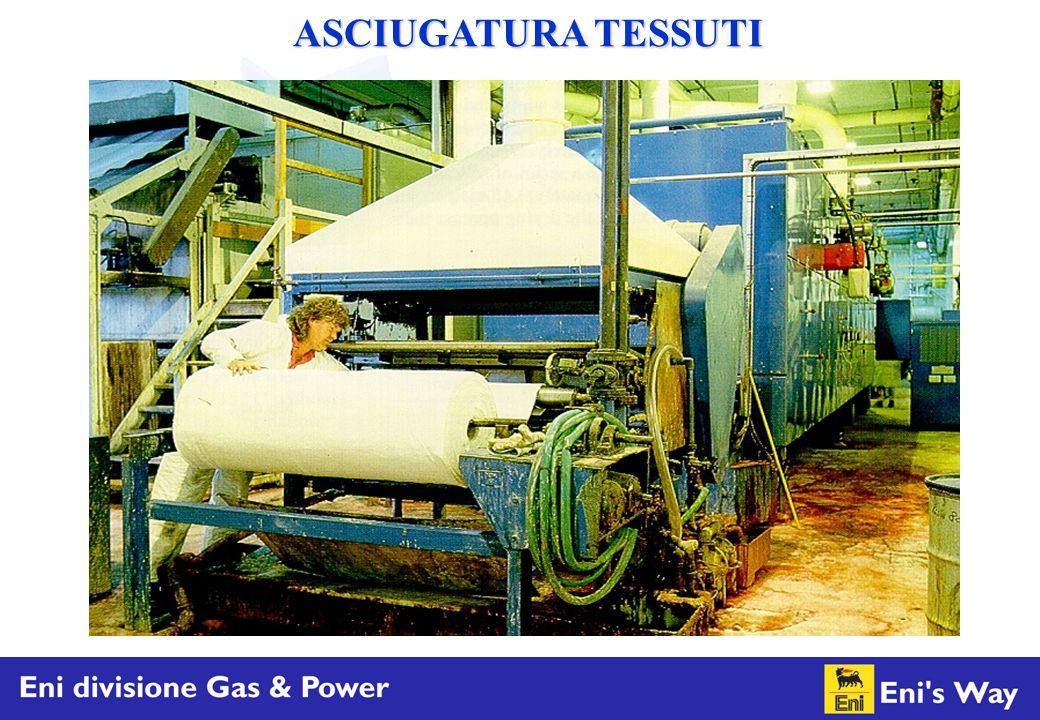 ASCIUGATURA TESSUTI