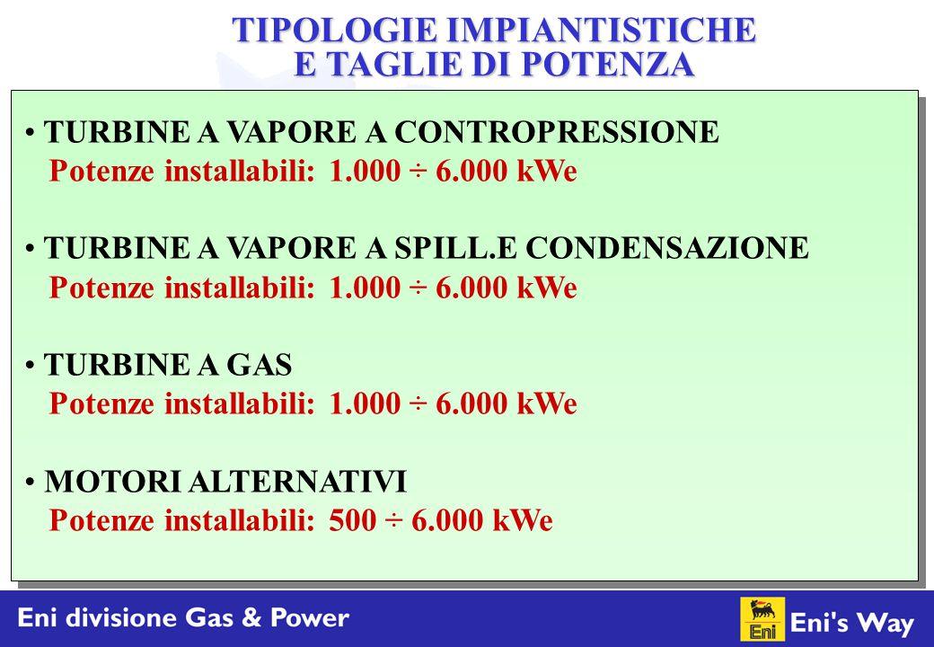 TURBINE A VAPORE A CONTROPRESSIONE Potenze installabili: 1.000 ÷ 6.000 kWe TURBINE A VAPORE A SPILL.E CONDENSAZIONE Potenze installabili: 1.000 ÷ 6.00