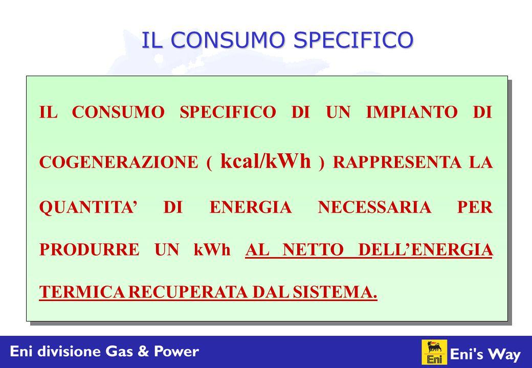 IL CONSUMO SPECIFICO IL CONSUMO SPECIFICO DI UN IMPIANTO DI COGENERAZIONE ( kcal/kWh ) RAPPRESENTA LA QUANTITA' DI ENERGIA NECESSARIA PER PRODURRE UN