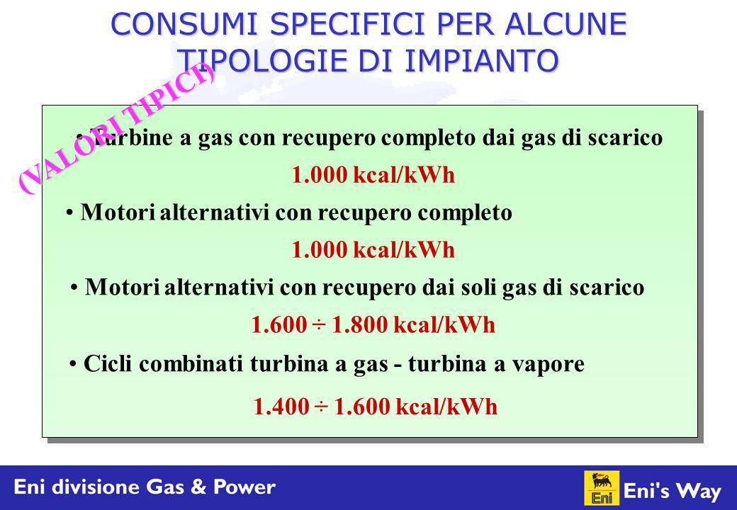 CONSUMI SPECIFICI PER ALCUNE TIPOLOGIE DI IMPIANTO Turbine a gas con recupero completo dai gas di scarico Motori alternativi con recupero completo Mot