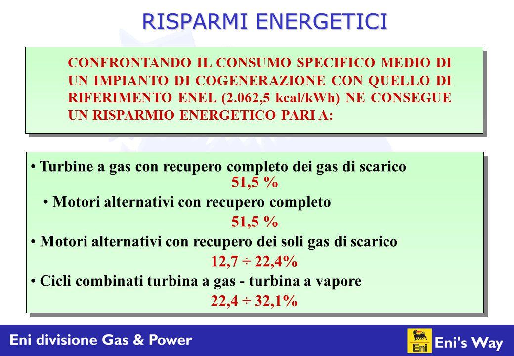 RISPARMI ENERGETICI CONFRONTANDO IL CONSUMO SPECIFICO MEDIO DI UN IMPIANTO DI COGENERAZIONE CON QUELLO DI RIFERIMENTO ENEL (2.062,5 kcal/kWh) NE CONSE