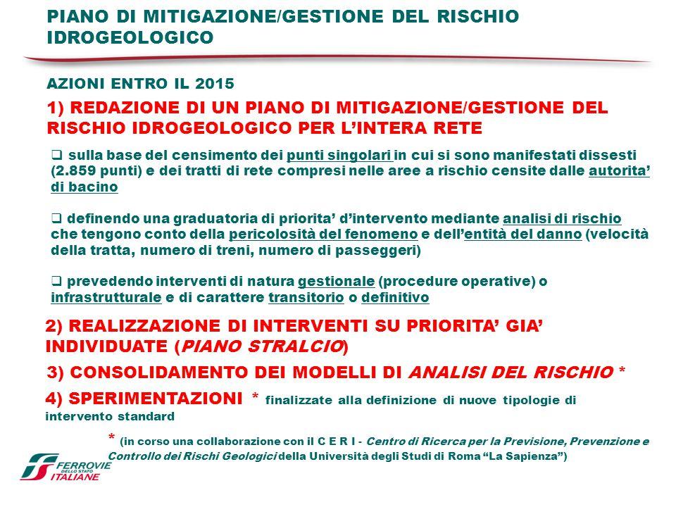 PIANO DI MITIGAZIONE/GESTIONE DEL RISCHIO IDROGEOLOGICO AZIONI ENTRO IL 2015  sulla base del censimento dei punti singolari in cui si sono manifestat
