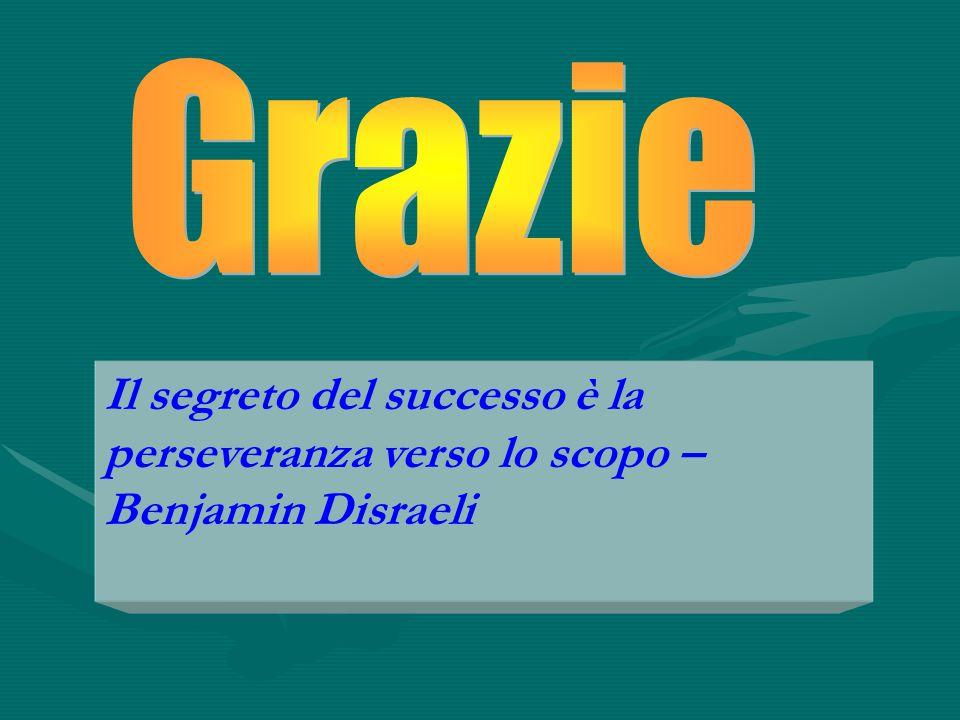 Il segreto del successo è la perseveranza verso lo scopo – Benjamin Disraeli