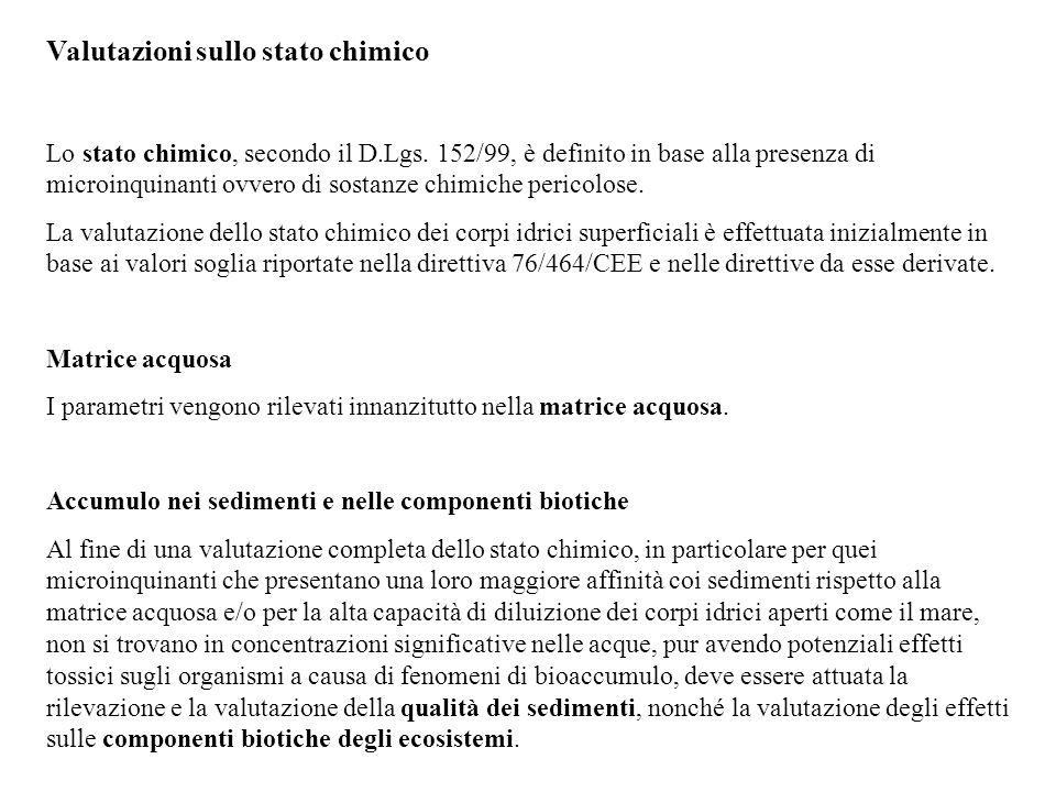 Valutazioni sullo stato chimico Lo stato chimico, secondo il D.Lgs. 152/99, è definito in base alla presenza di microinquinanti ovvero di sostanze chi