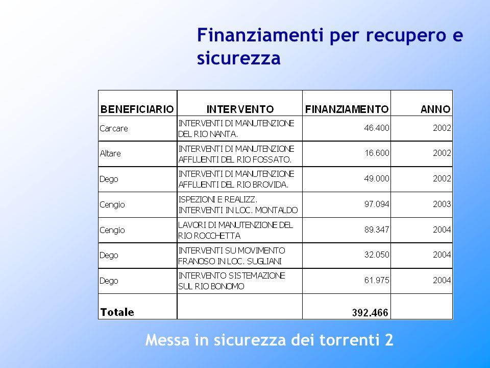 Messa in sicurezza dei torrenti 2 Finanziamenti per recupero e sicurezza