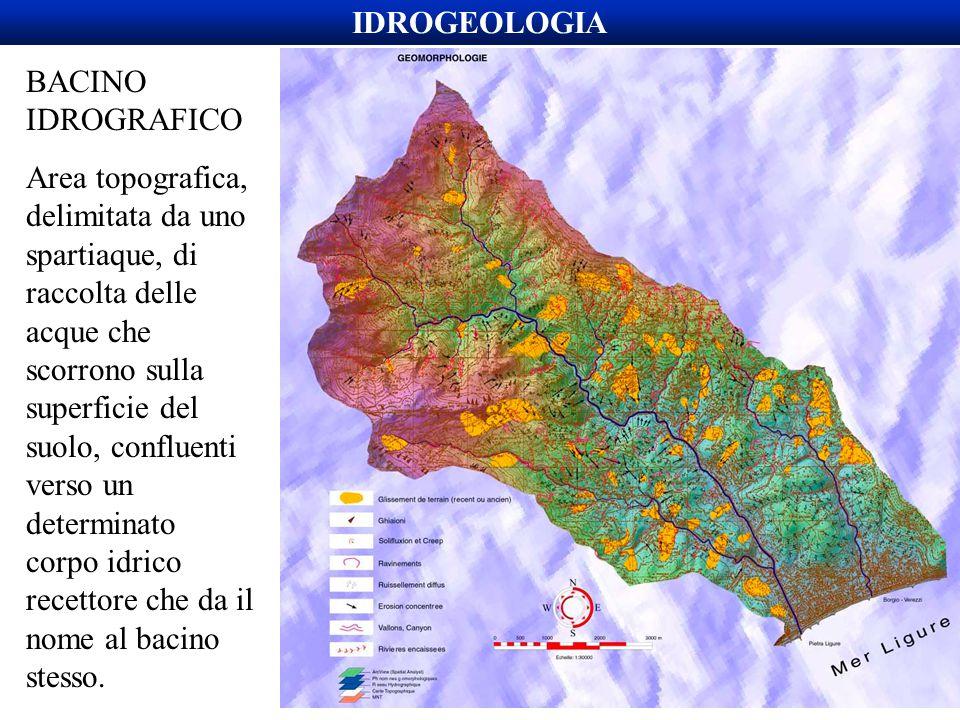 IDROGEOLOGIA BACINO IDROGRAFICO Area topografica, delimitata da uno spartiaque, di raccolta delle acque che scorrono sulla superficie del suolo, confl
