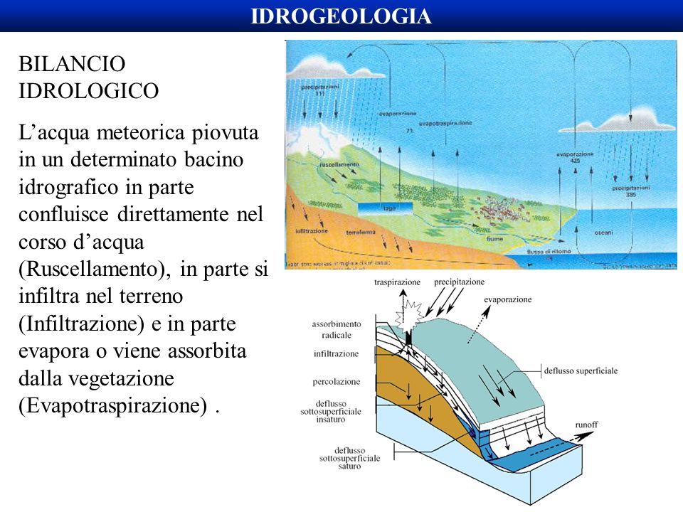 BILANCIO IDROLOGICO L'acqua meteorica piovuta in un determinato bacino idrografico in parte confluisce direttamente nel corso d'acqua (Ruscellamento),