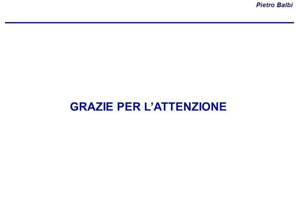 Pietro Balbi GRAZIE PER L'ATTENZIONE