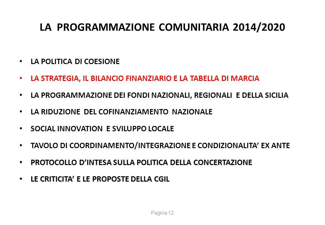 LA PROGRAMMAZIONE COMUNITARIA 2014/2020 LA POLITICA DI COESIONE LA STRATEGIA, IL BILANCIO FINANZIARIO E LA TABELLA DI MARCIA LA PROGRAMMAZIONE DEI FON