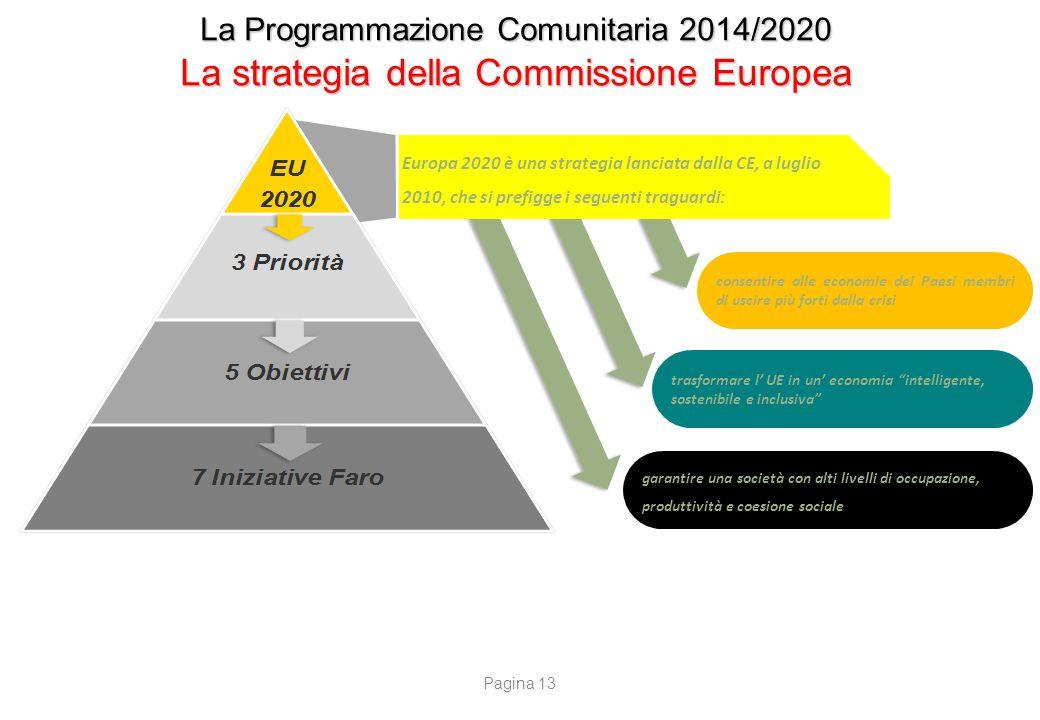 La Programmazione Comunitaria 2014/2020 La strategia della Commissione Europea Europa 2020 è una strategia lanciata dalla CE, a luglio 2010, che si pr