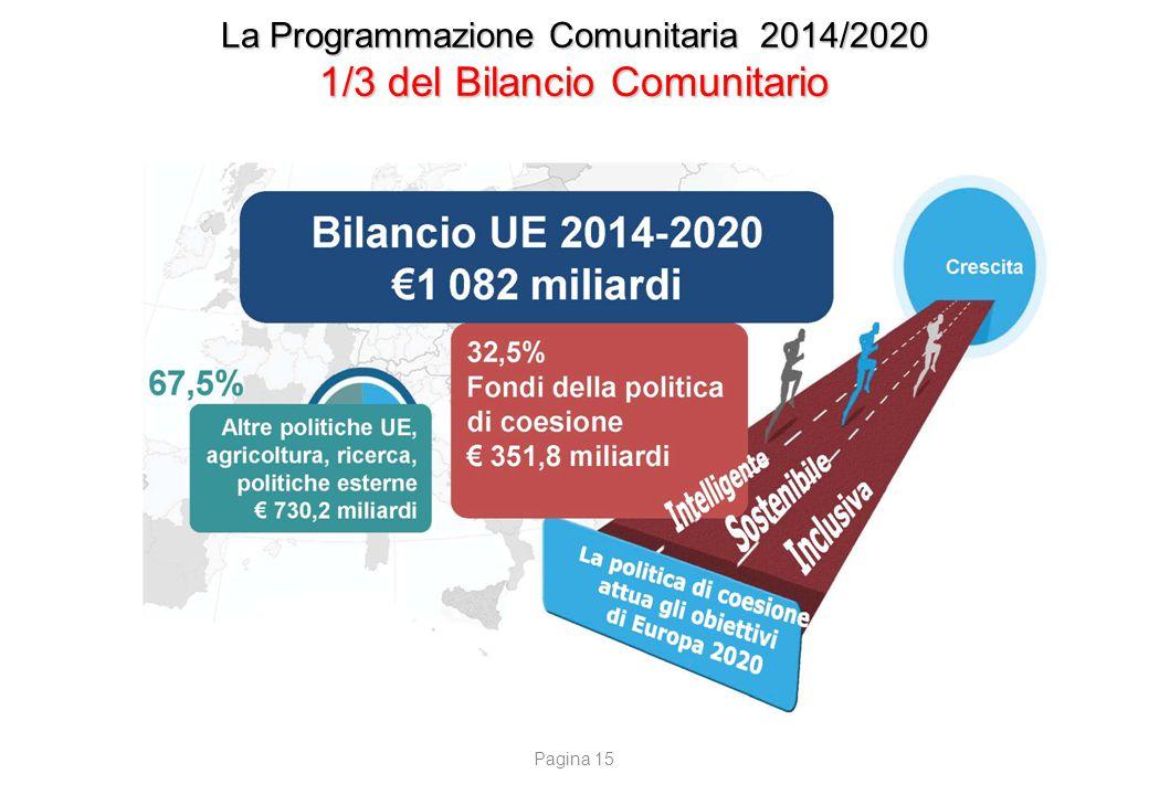 La Programmazione Comunitaria 2014/2020 1/3 del Bilancio Comunitario Pagina 15