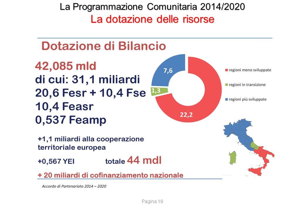 La Programmazione Comunitaria 2014/2020 La dotazione delle risorse Pagina 19