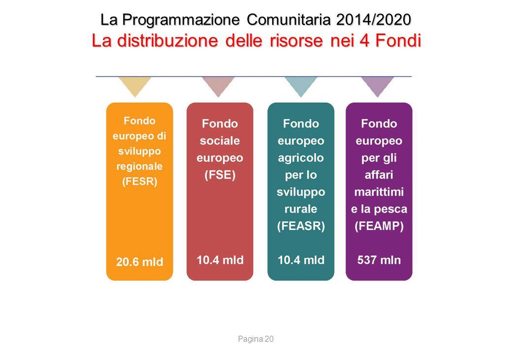 La Programmazione Comunitaria 2014/2020 La distribuzione delle risorse nei 4 Fondi Pagina 20