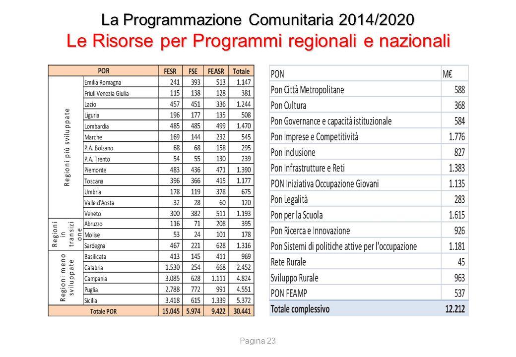 La Programmazione Comunitaria 2014/2020 Le Risorse per Programmi regionali e nazionali Pagina 23
