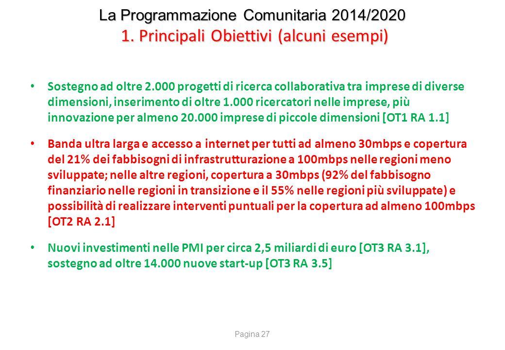 La Programmazione Comunitaria 2014/2020 1. Principali Obiettivi (alcuni esempi) Sostegno ad oltre 2.000 progetti di ricerca collaborativa tra imprese