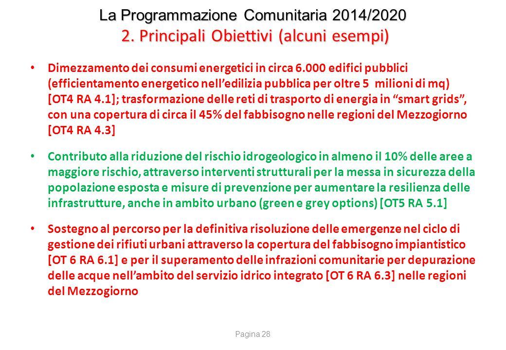 La Programmazione Comunitaria 2014/2020 2. Principali Obiettivi (alcuni esempi) Dimezzamento dei consumi energetici in circa 6.000 edifici pubblici (e