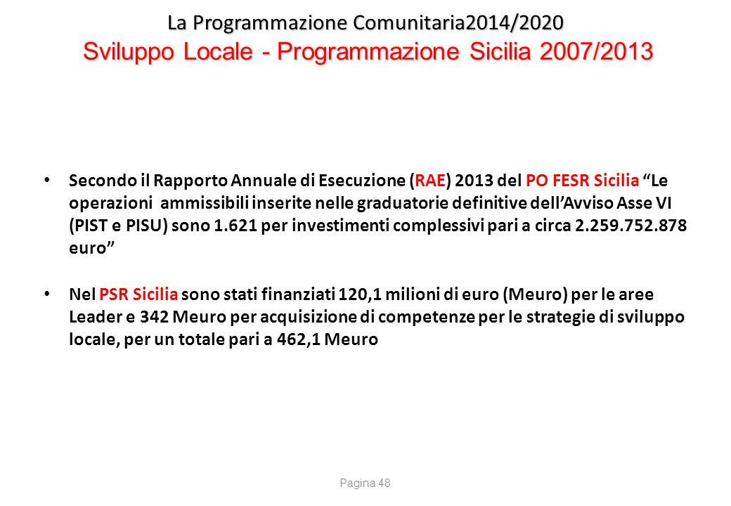 La Programmazione Comunitaria2014/2020 Sviluppo Locale - Programmazione Sicilia 2007/2013 Secondo il Rapporto Annuale di Esecuzione (RAE) 2013 del PO
