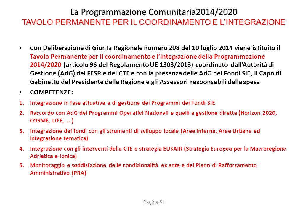 La Programmazione Comunitaria2014/2020 TAVOLO PERMANENTE PER IL COORDINAMENTO E L'INTEGRAZIONE La Programmazione Comunitaria2014/2020 TAVOLO PERMANENT