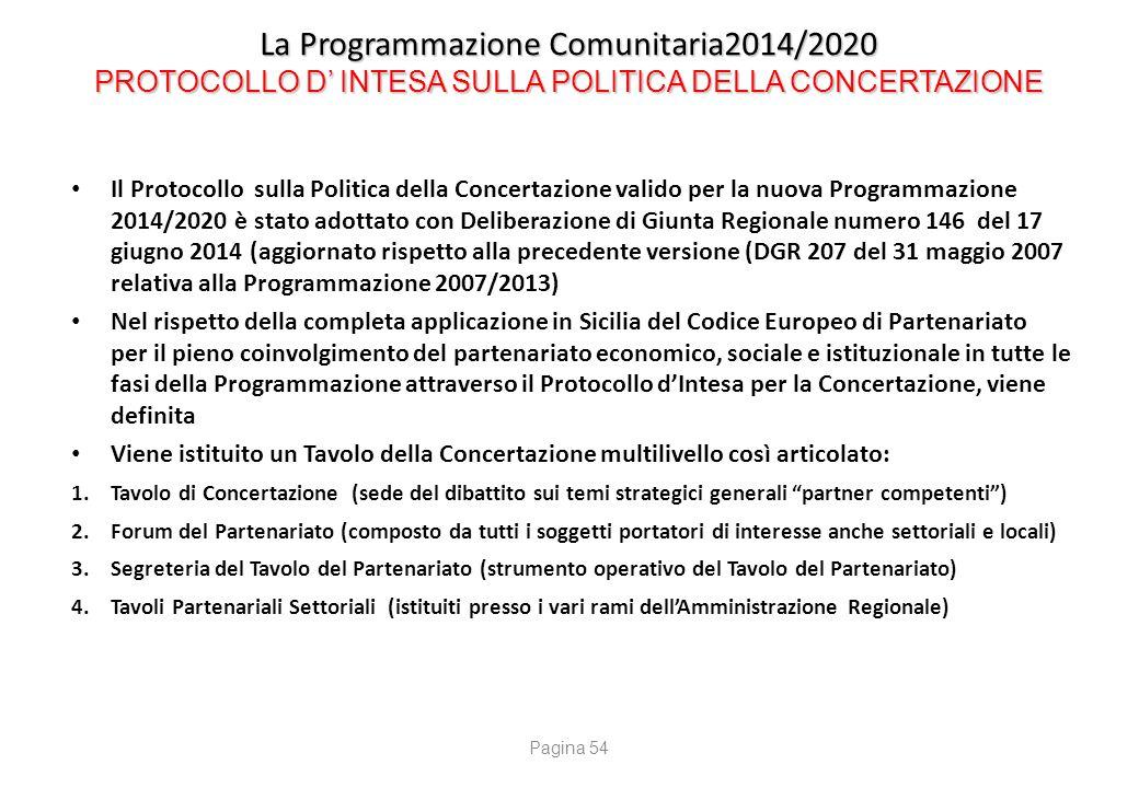 La Programmazione Comunitaria2014/2020 PROTOCOLLO D' INTESA SULLA POLITICA DELLA CONCERTAZIONE La Programmazione Comunitaria2014/2020 PROTOCOLLO D' IN