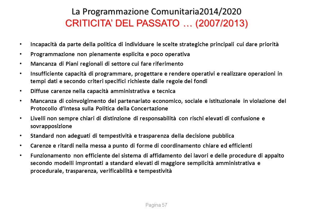 La Programmazione Comunitaria2014/2020 CRITICITA' DEL PASSATO … (2007/2013) Incapacità da parte della politica di individuare le scelte strategiche pr