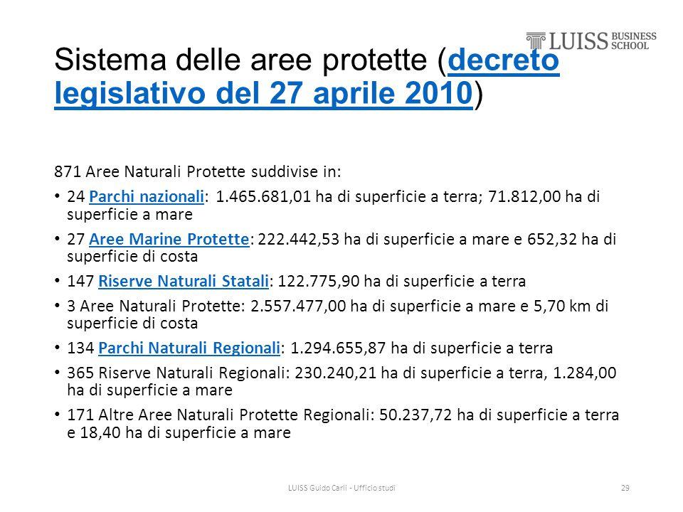 Sistema delle aree protette (decreto legislativo del 27 aprile 2010)decreto legislativo del 27 aprile 2010 871 Aree Naturali Protette suddivise in: 24