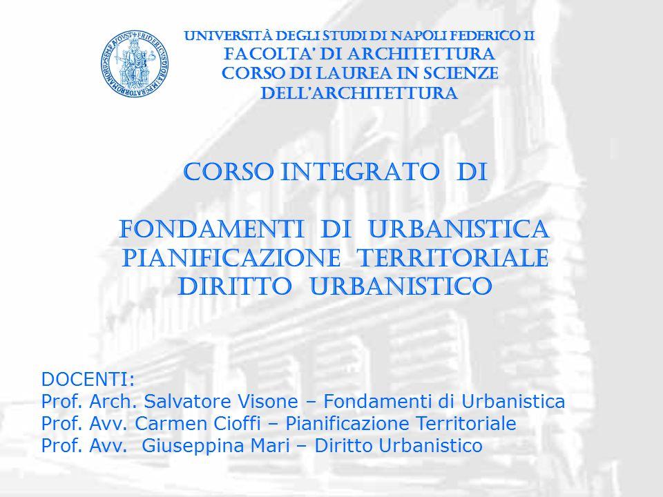 Governo del territorio La legislazione urbanistica dal 1942 ad oggi
