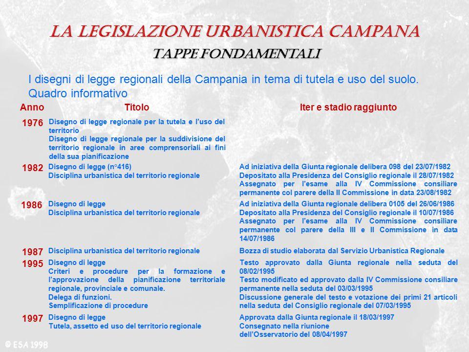 La legislazione urbanistica Campana I disegni di legge regionali della Campania in tema di tutela e uso del suolo. Quadro informativo 1997 Disegno di