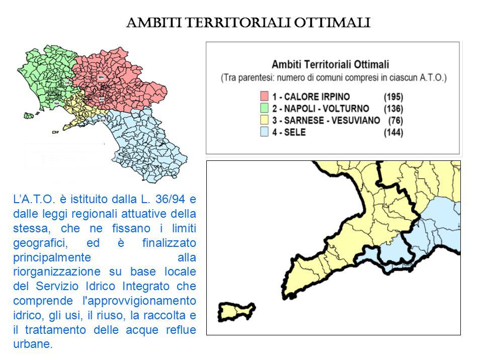 Ambiti territoriali ottimali L'A.T.O. è istituito dalla L. 36/94 e dalle leggi regionali attuative della stessa, che ne fissano i limiti geografici, e