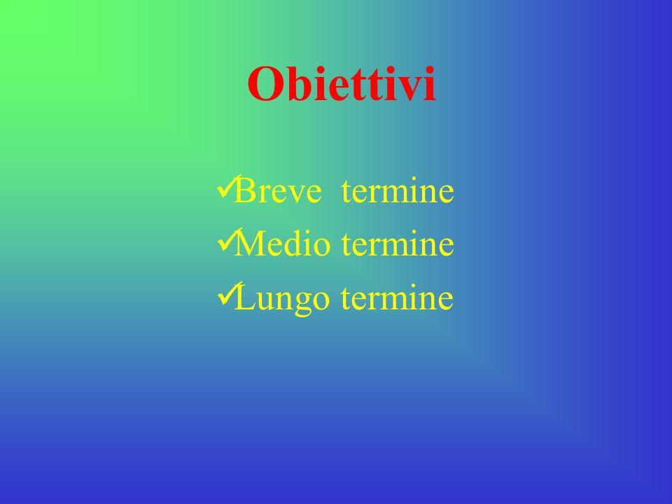 Obiettivi Breve termine Medio termine Lungo termine