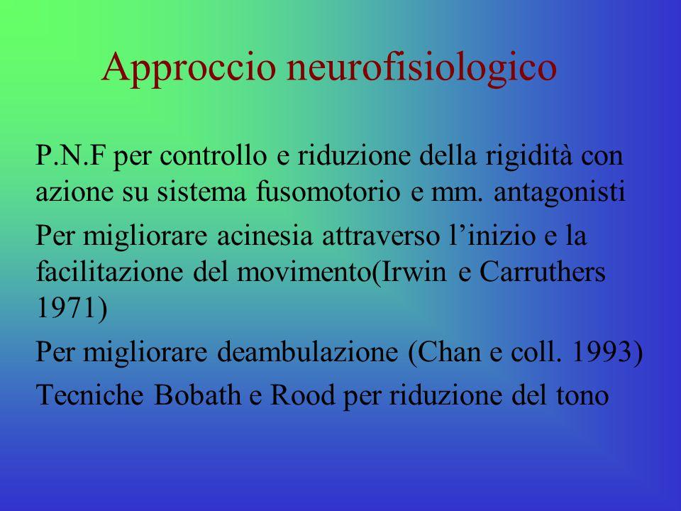 Approccio neurofisiologico P.N.F per controllo e riduzione della rigidità con azione su sistema fusomotorio e mm. antagonisti Per migliorare acinesia