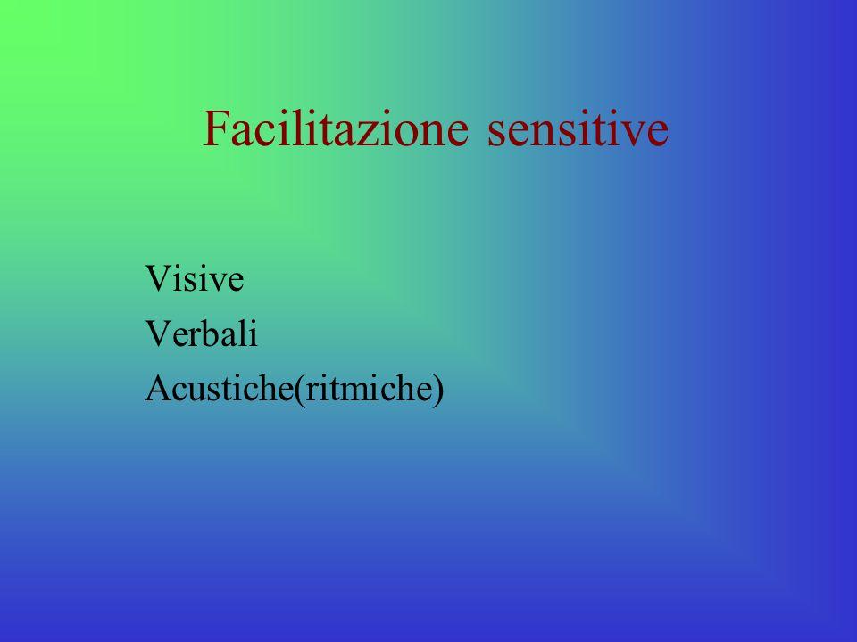 Facilitazione sensitive Visive Verbali Acustiche(ritmiche)