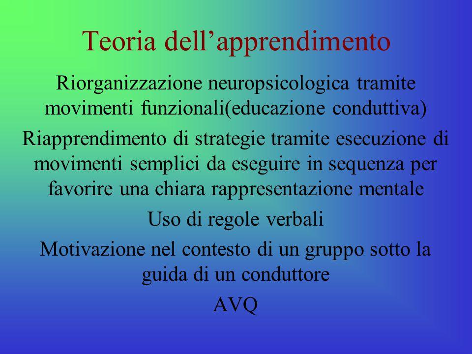 Teoria dell'apprendimento Riorganizzazione neuropsicologica tramite movimenti funzionali(educazione conduttiva) Riapprendimento di strategie tramite e