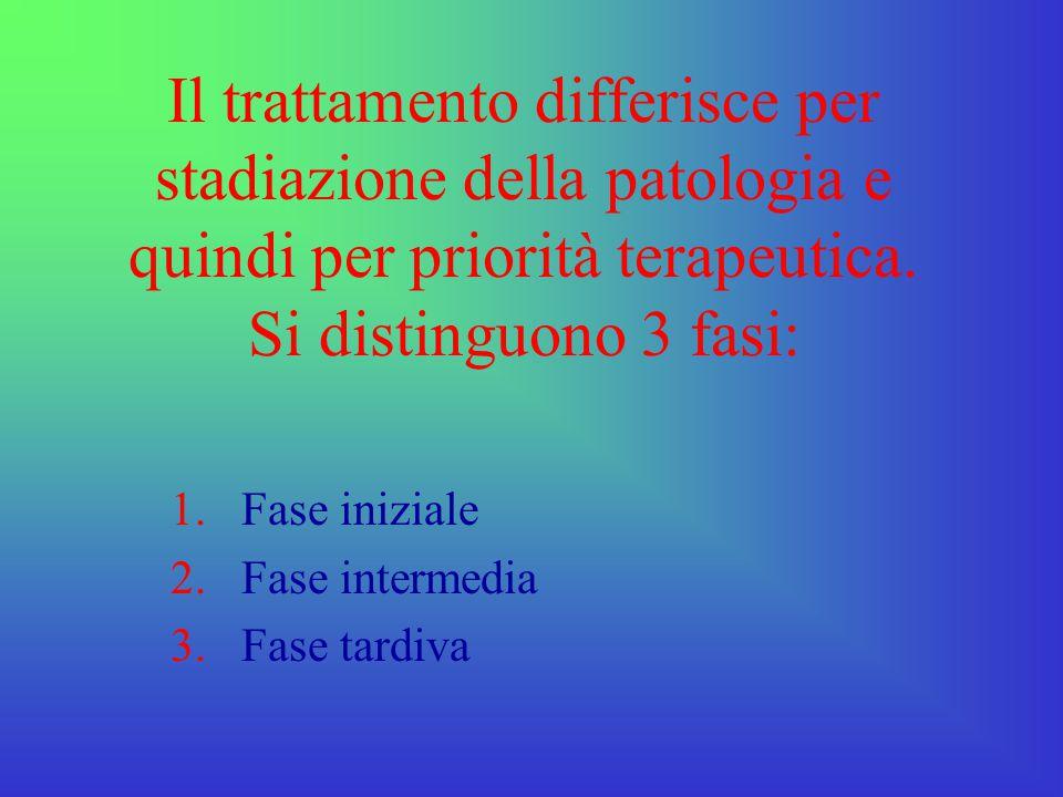 Il trattamento differisce per stadiazione della patologia e quindi per priorità terapeutica. Si distinguono 3 fasi: 1.Fase iniziale 2.Fase intermedia