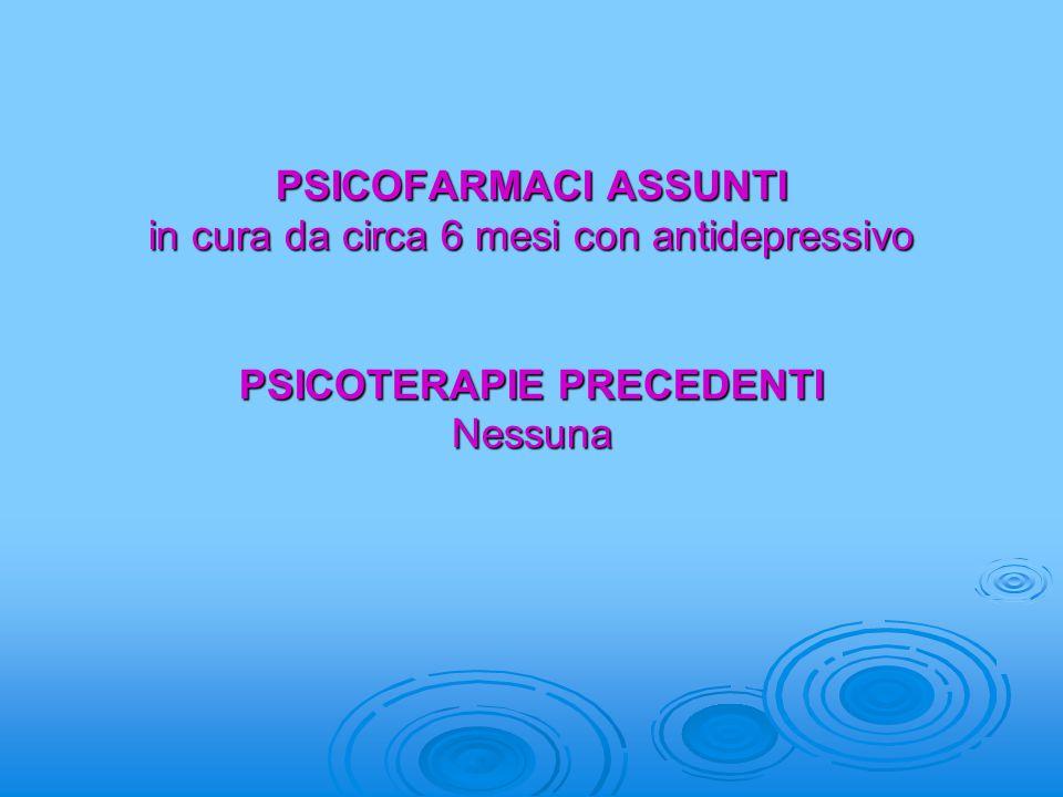 PSICOFARMACI ASSUNTI in cura da circa 6 mesi con antidepressivo PSICOTERAPIE PRECEDENTI Nessuna