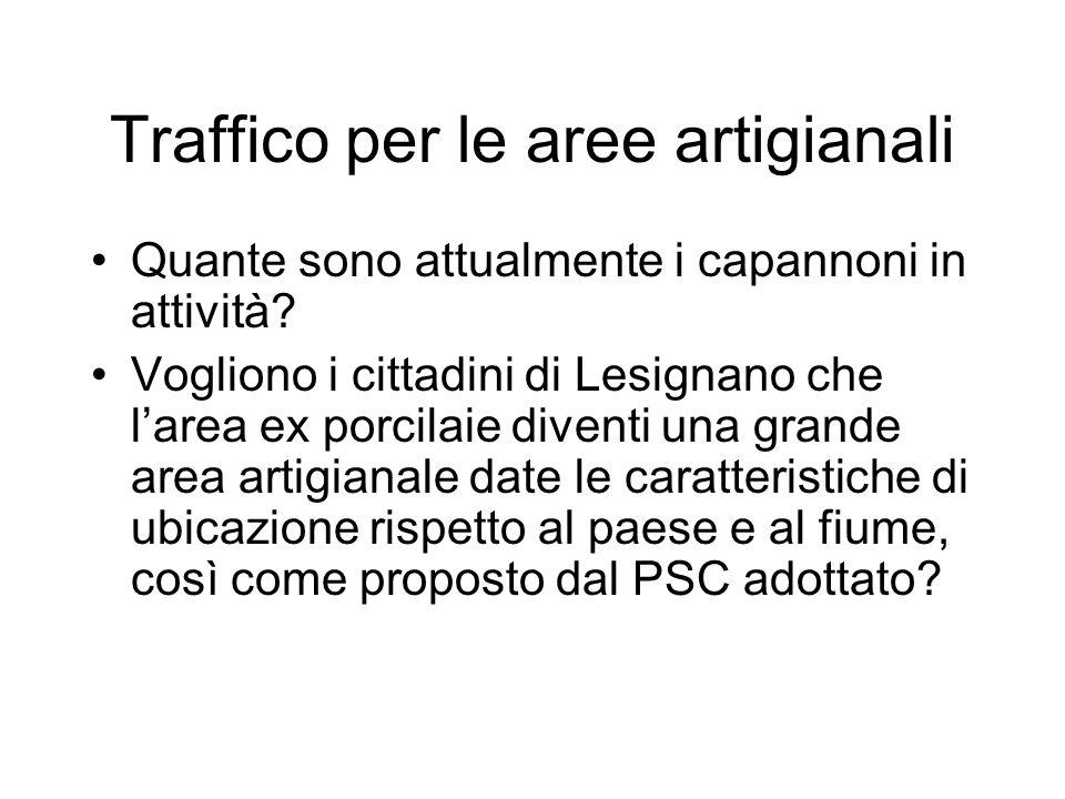 Traffico per le aree artigianali Quante sono attualmente i capannoni in attività.