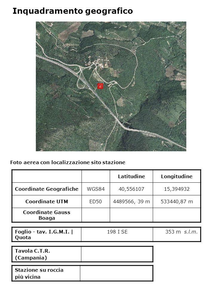 Dati acquisiti dalla stazione Stazione di AULETTA N° di registrazioni acquisite PGA max registrata [cm/s 2 ] Data evento in cui si è registrata il max valore di accelerazione 257,66323/11/1980